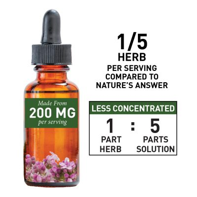 Herbal Extract INFO PAGE - Extracts Theirs-02